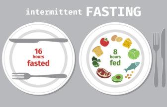 プチ断食16時間の効果は?効果的なやり方は?女性もできる?プロテインは飲んでいい?
